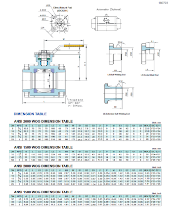 View PDF for 3-Pce Full Bore Heavy Duty Direct Mount Ball Valve